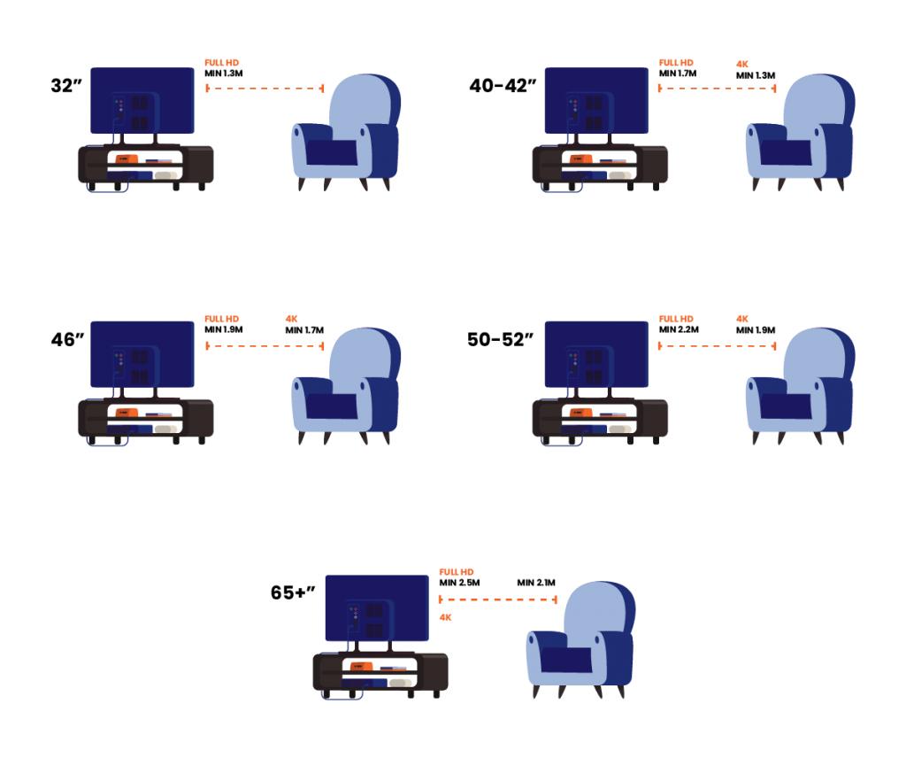 Consejo #3: Reacomoda tus muebles